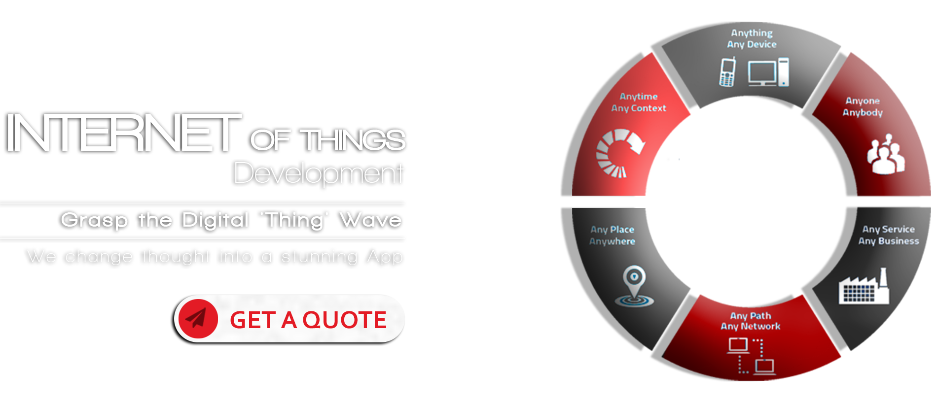 IoT applications development services